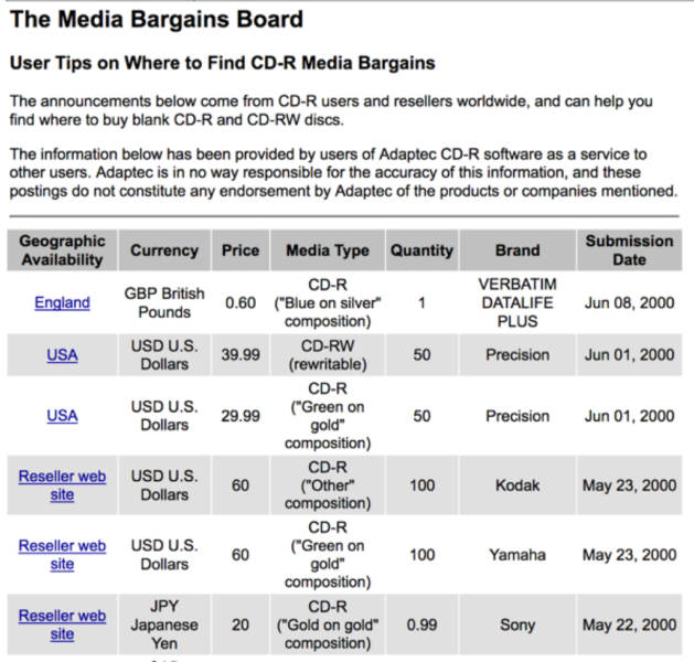 The Media Bargains Board